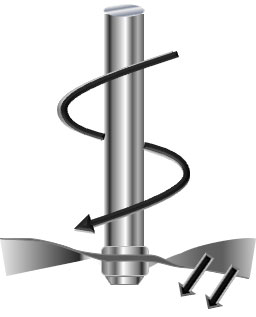 Graphic of helical blade used on FT4 Powder Rheometer