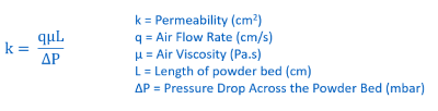 FT4 Powder Rheometer - Permeability