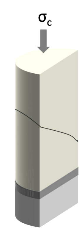 Free standing column of powder with a fracture line indicating pressure has been applied.